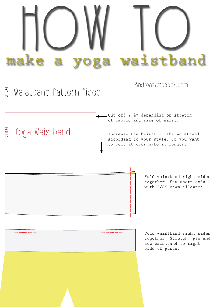How to sew a yoga waistband