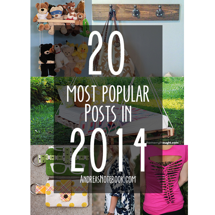 Most popular posts in 2014