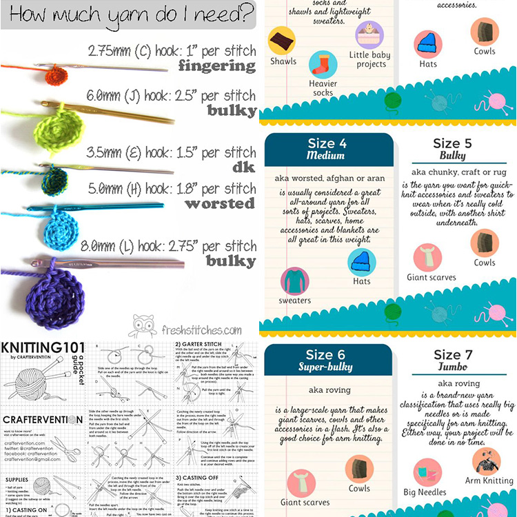 SAVE! Cheat sheets for knitters!