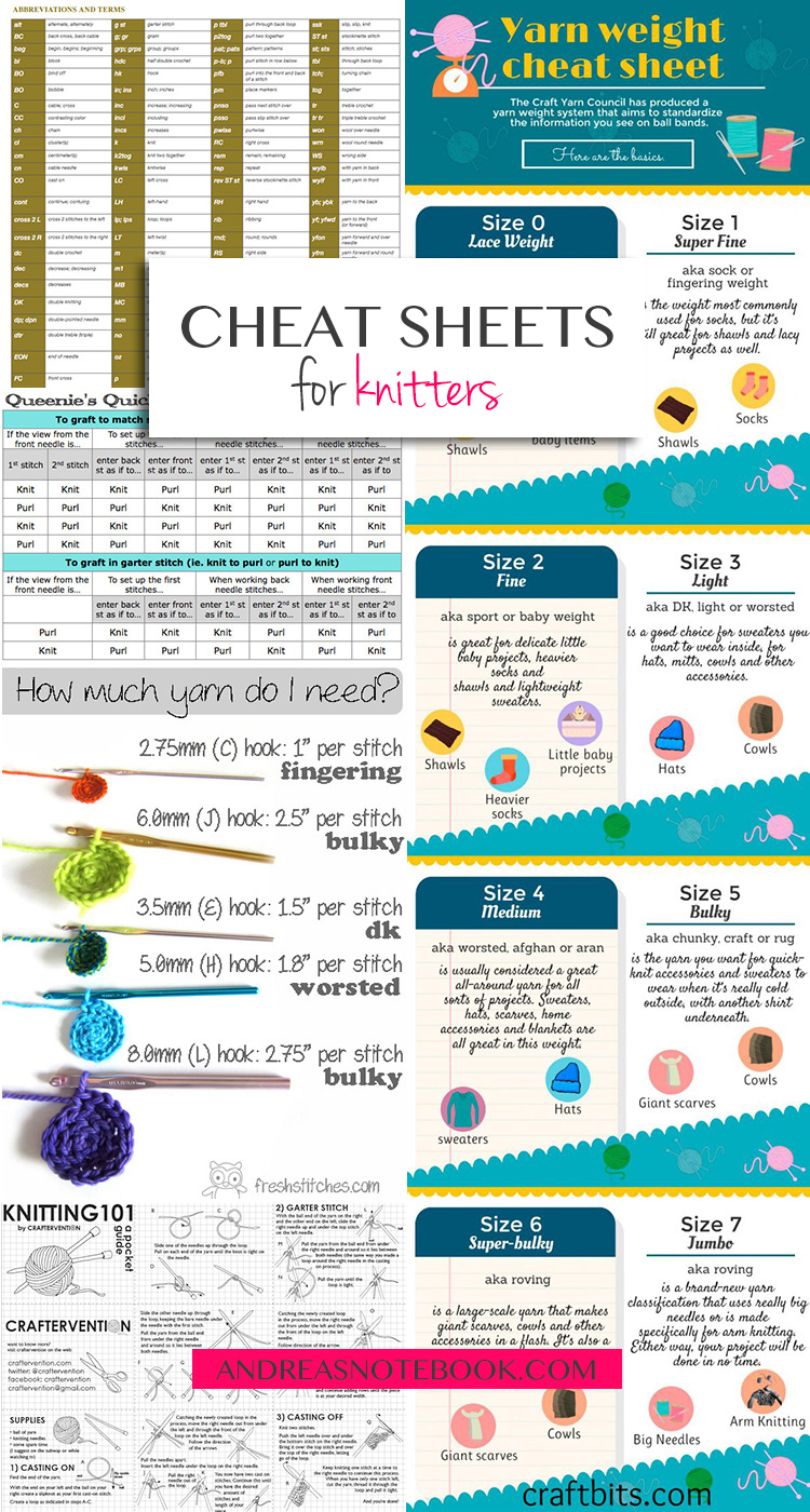 Crochet Stitches Cheat Sheet : Cheat Sheets For Knitters & Crocheters