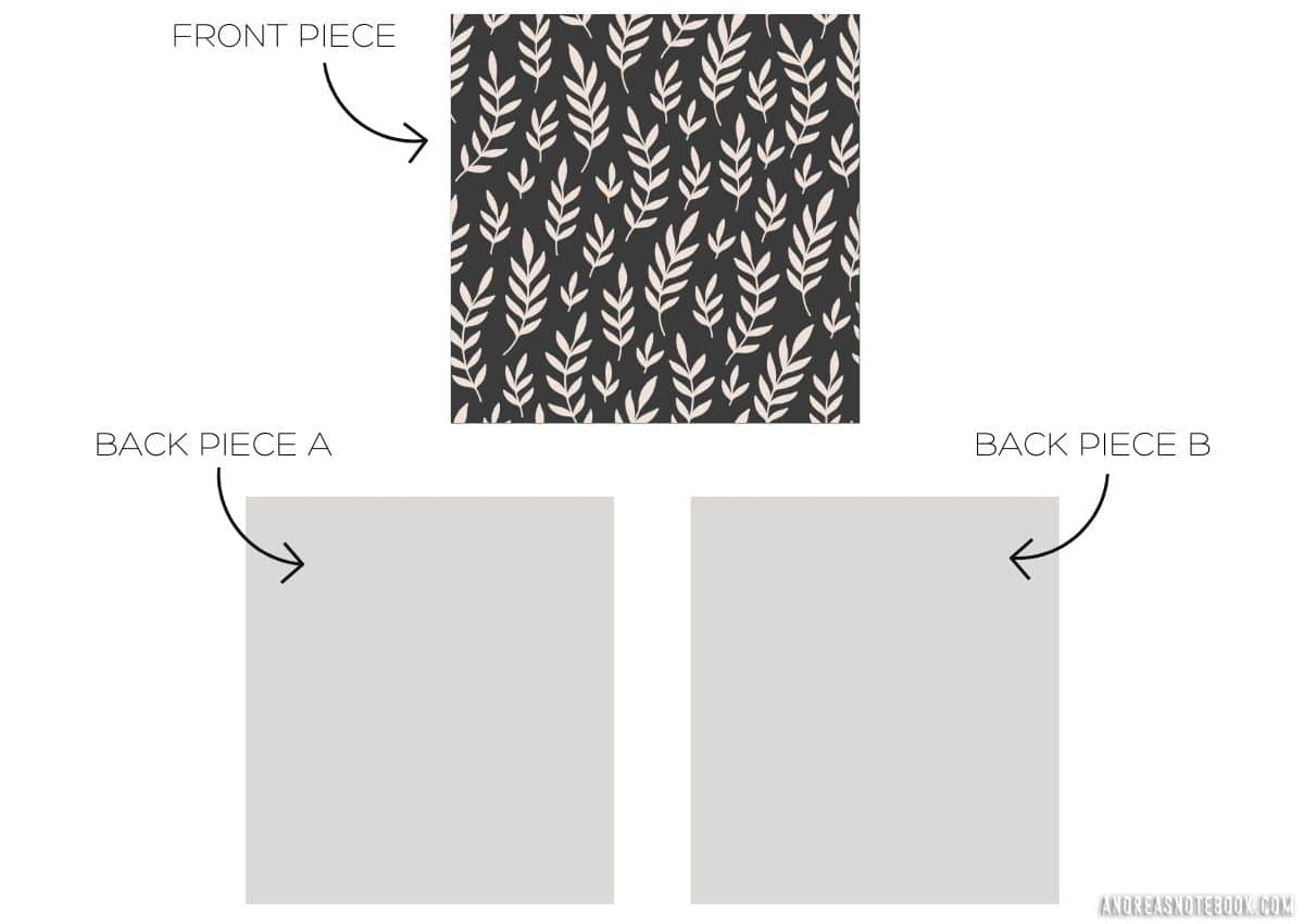 "graphic of a square ""front piece"" and two rectangle ""back pieces"""